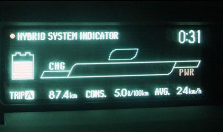 Toyota Prius 1.8 – prvi dan