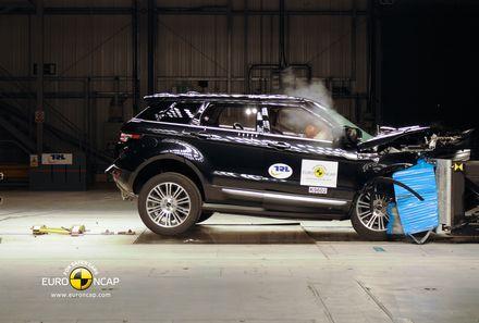 Euro NCAP: Pet zvezdica za Range Rover Evoque