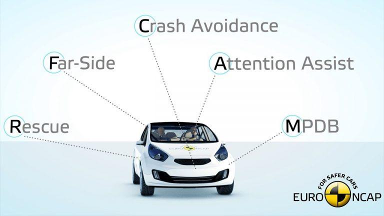 Velike promene u Euro NCAP testu